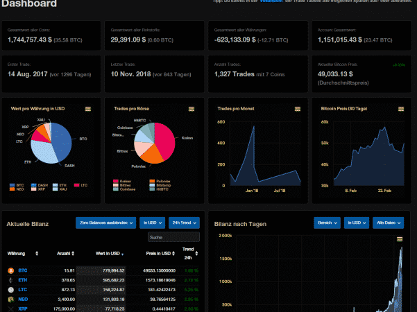 cointracking info dashboard
